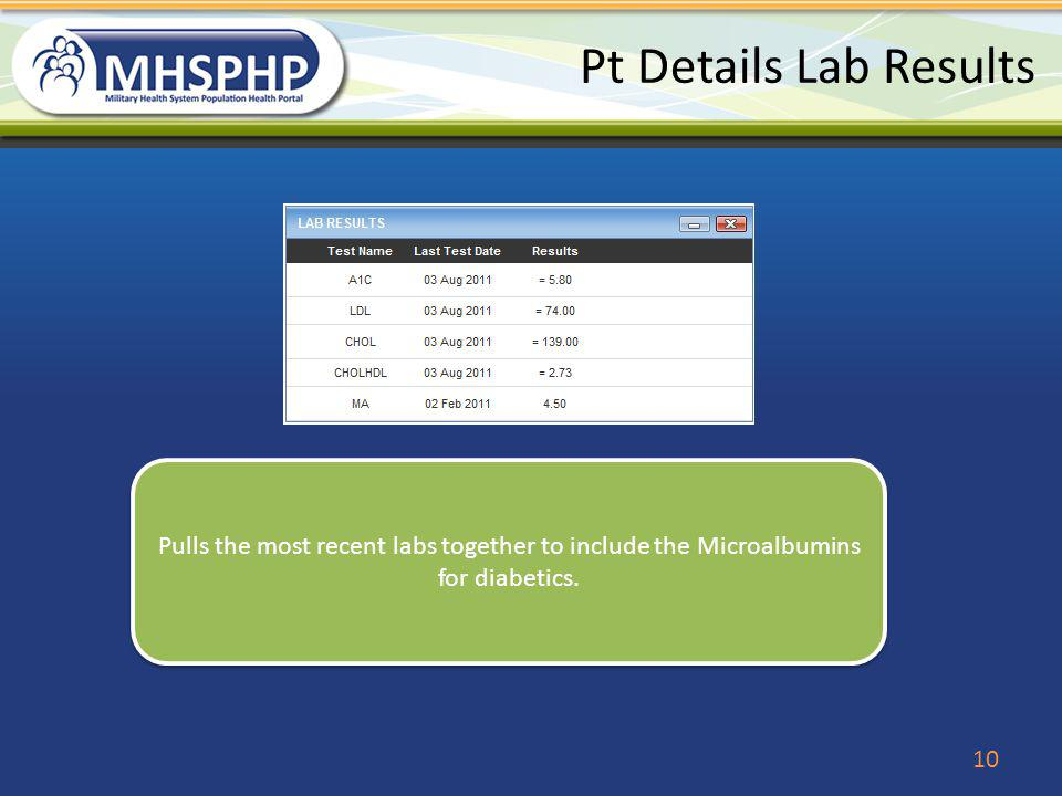 Pt Details Lab Results Pulls the most recent labs together to include the Microalbumins for diabetics.