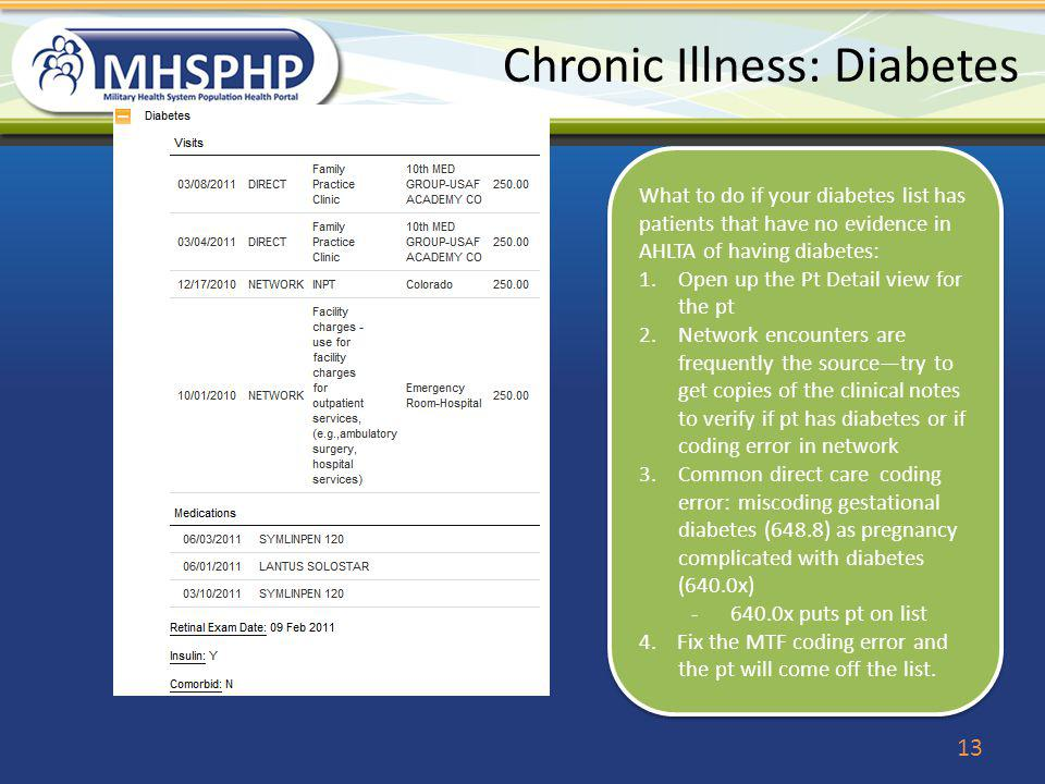 Chronic Illness: Diabetes