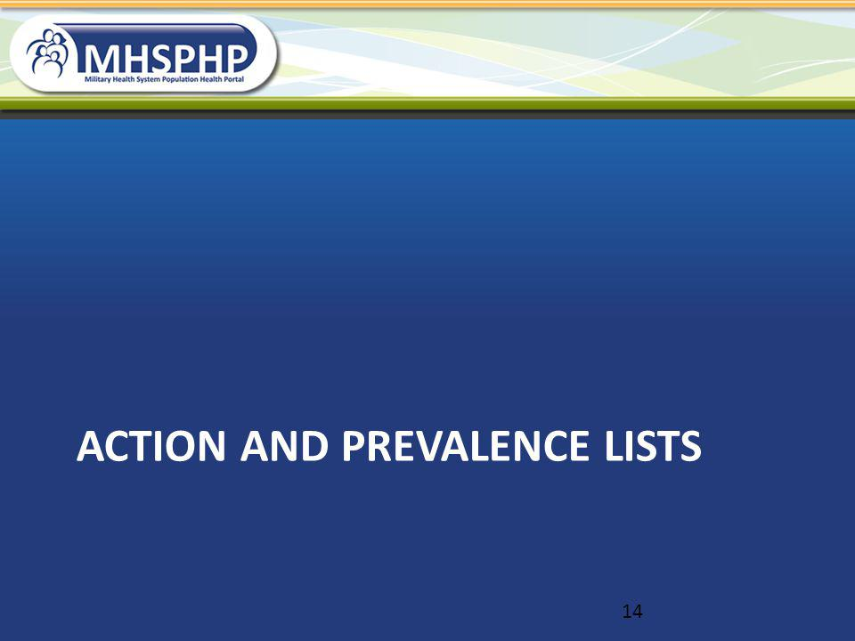 Action and Prevalence lists