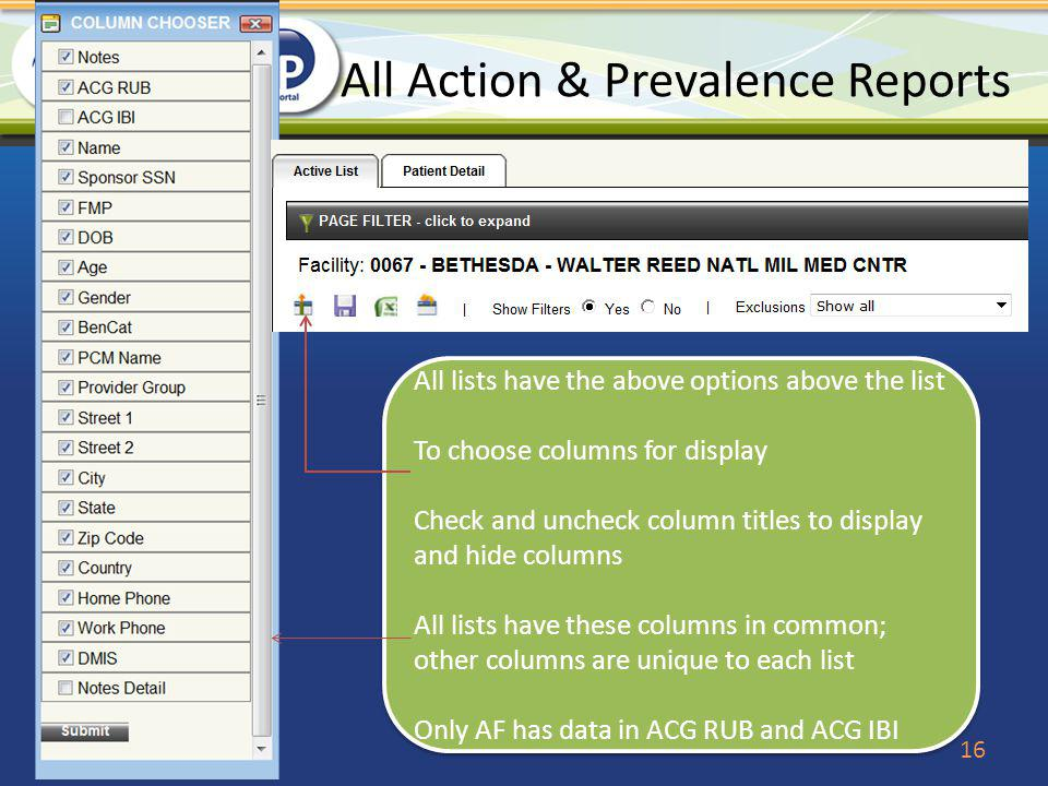 All Action & Prevalence Reports