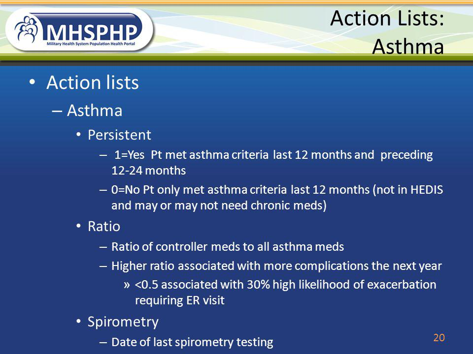 Action Lists: Asthma Action lists Asthma Persistent Ratio Spirometry