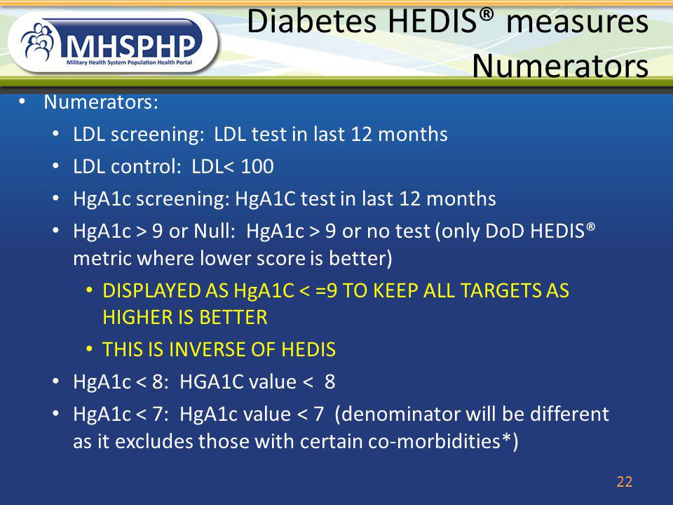Diabetes HEDIS® measures Numerators