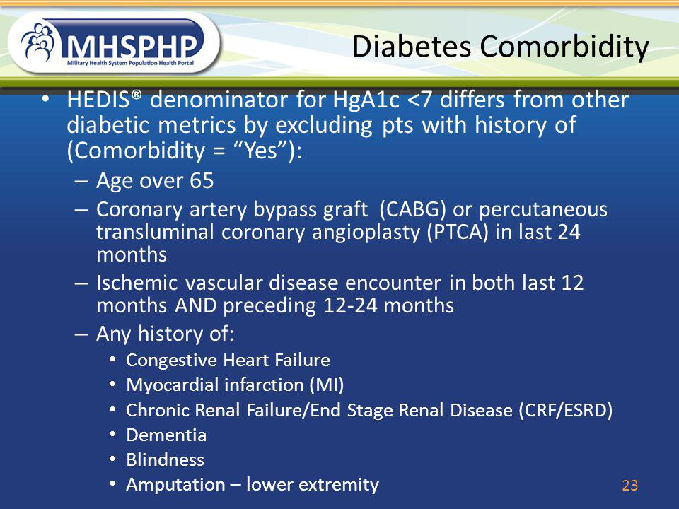 Diabetes Comorbidity HEDIS® denominator for HgA1c <7 differs from other diabetic metrics by excluding pts with history of (Comorbidity = Yes ):