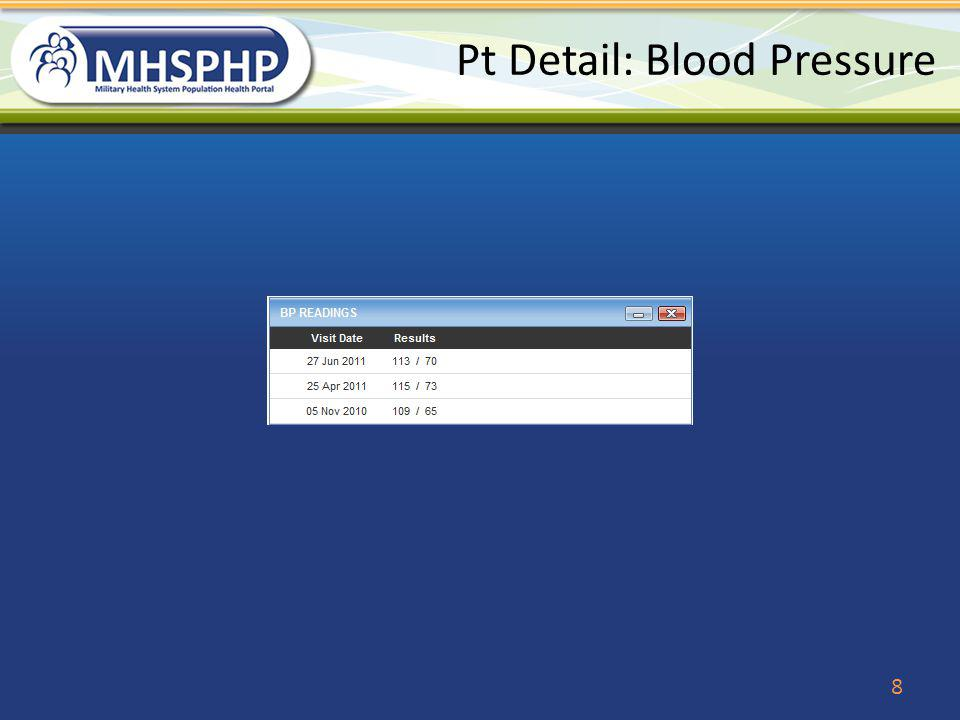 Pt Detail: Blood Pressure
