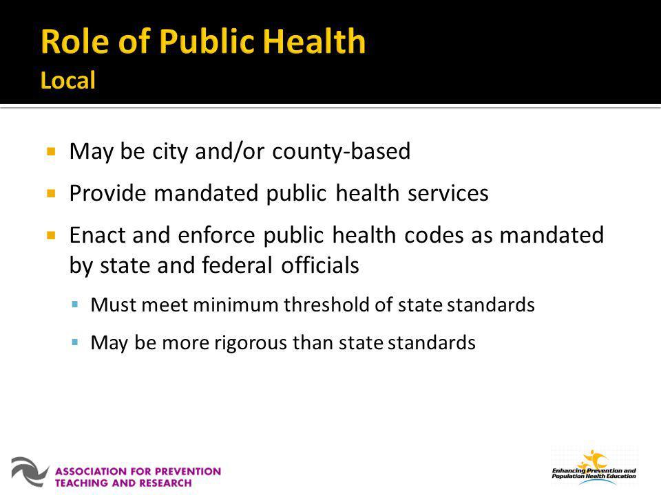 Role of Public Health Local