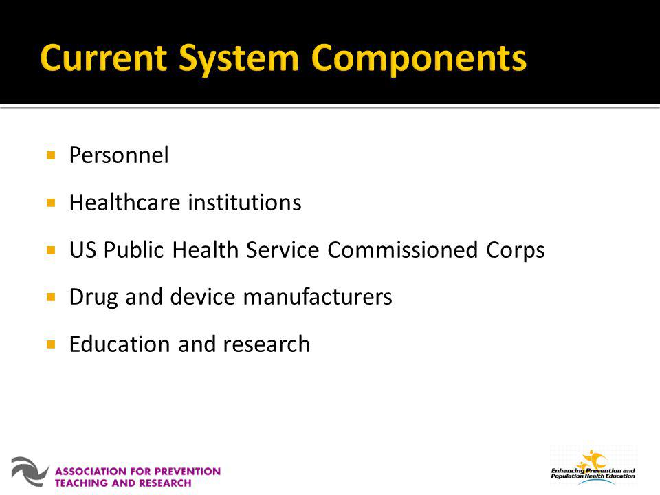 Current System Components