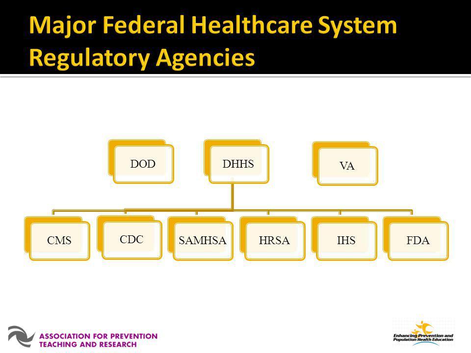 Major Federal Healthcare System Regulatory Agencies