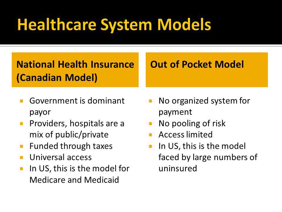 Healthcare System Models