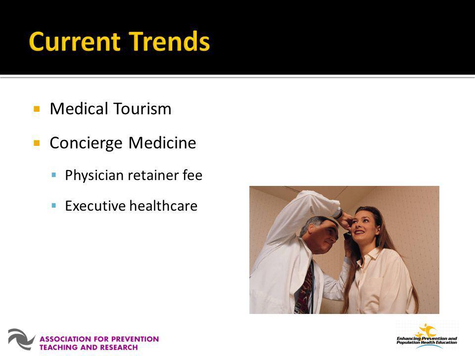 Current Trends Medical Tourism Concierge Medicine