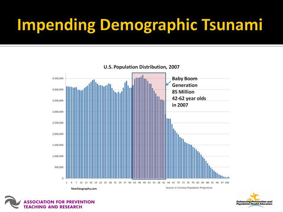 Impending Demographic Tsunami