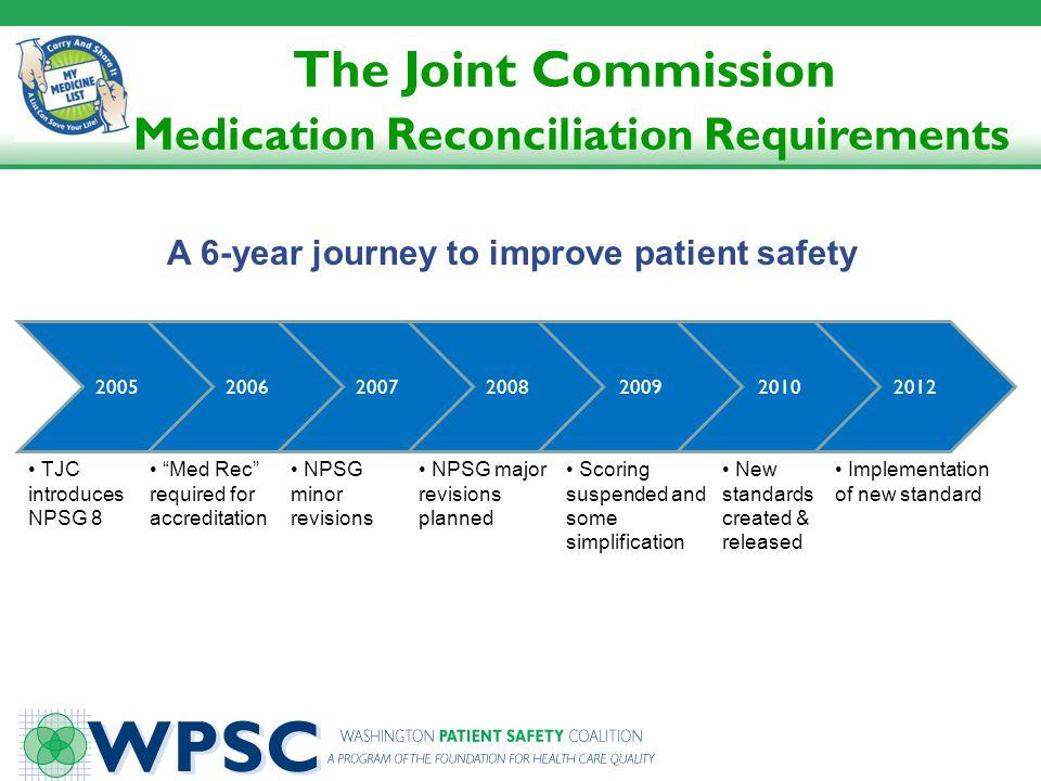 Medication Reconciliation Requirements