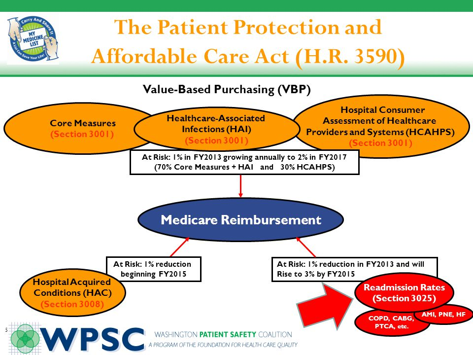 The Patient Protection and Affordable Care Act (H.R. 3590)