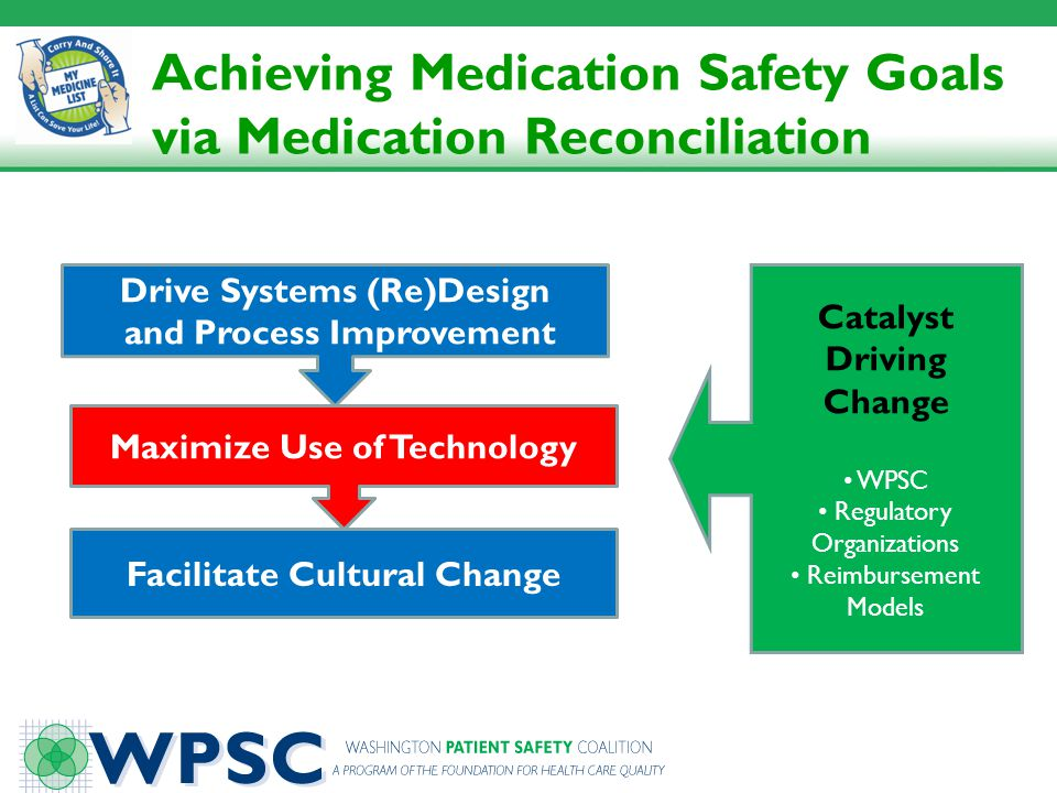 Achieving Medication Safety Goals via Medication Reconciliation