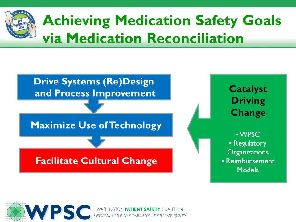 Achieving Medication Safety Goals via Medication Reconciliation