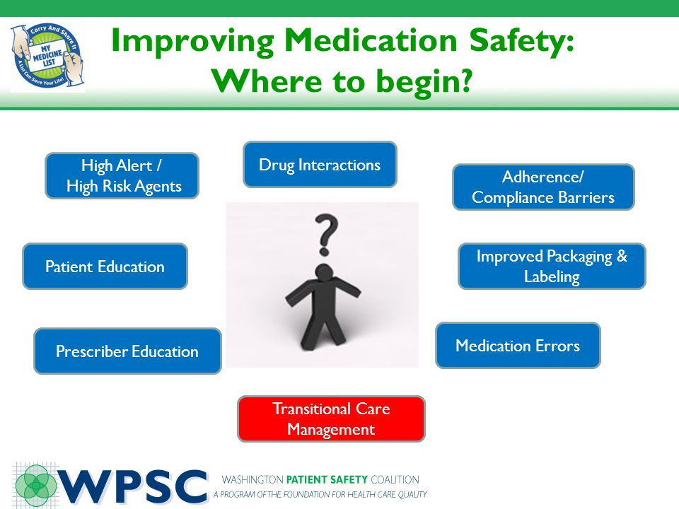 Improving Medication Safety: Where to begin