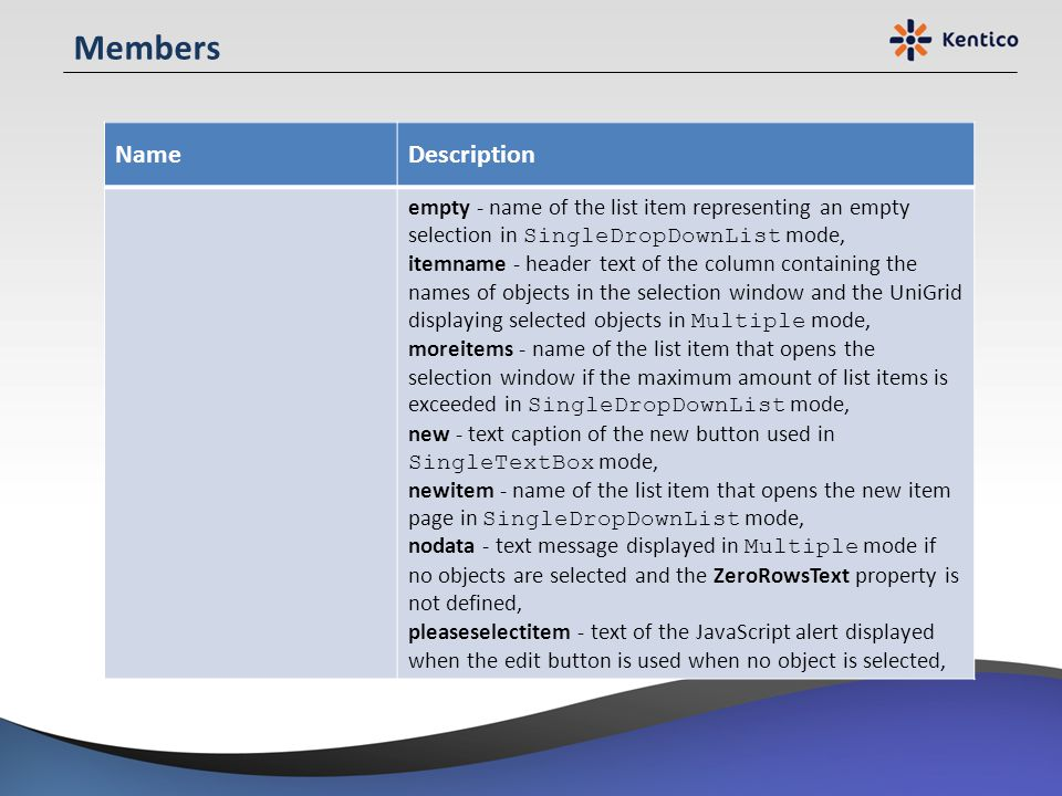 Members Name Description