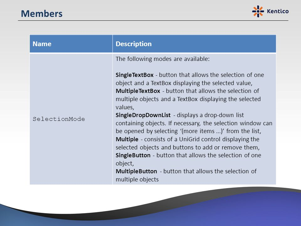 Members Name Description The following modes are available: