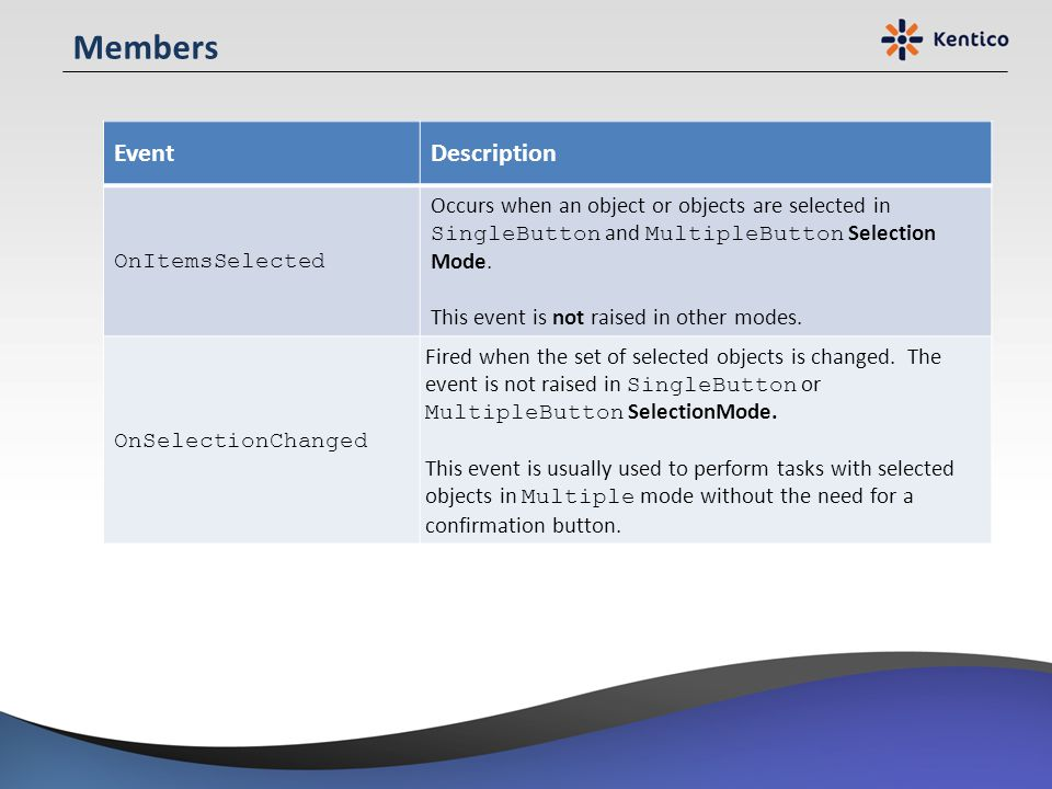Members Event Description