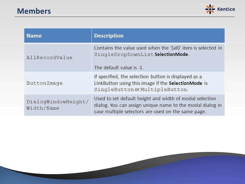 Members Name Description
