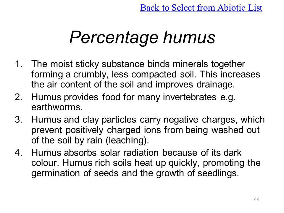 Percentage humus Back to Select from Abiotic List