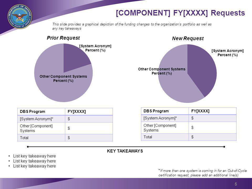 Roadmap to Target Environment