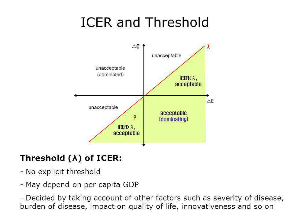 ICER and Threshold Threshold (λ) of ICER: - No explicit threshold