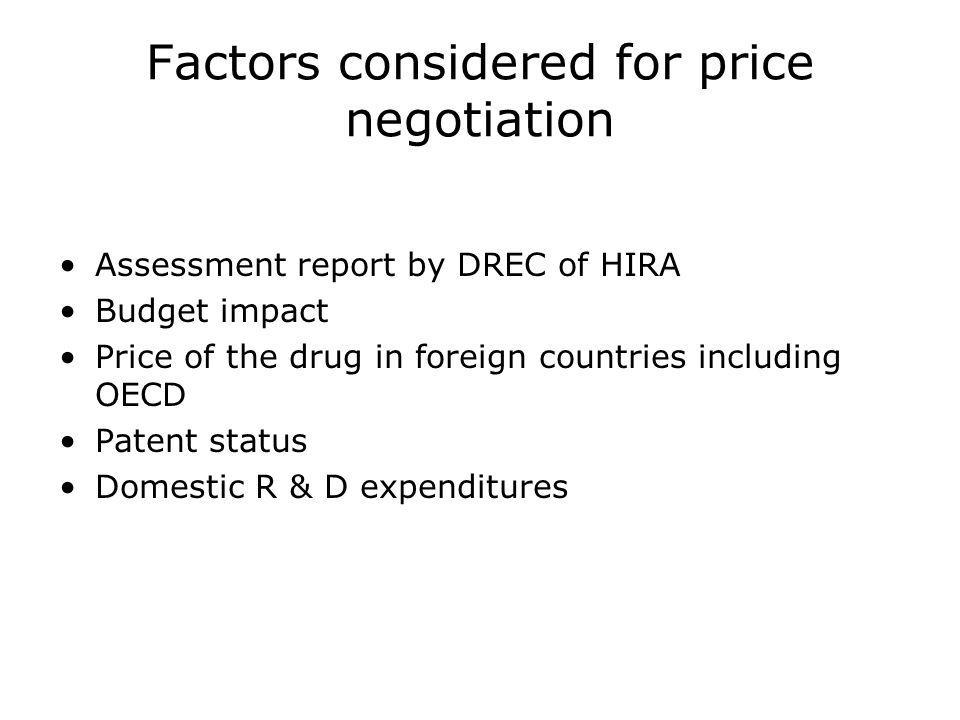 Factors considered for price negotiation