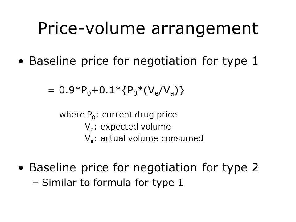 Price-volume arrangement