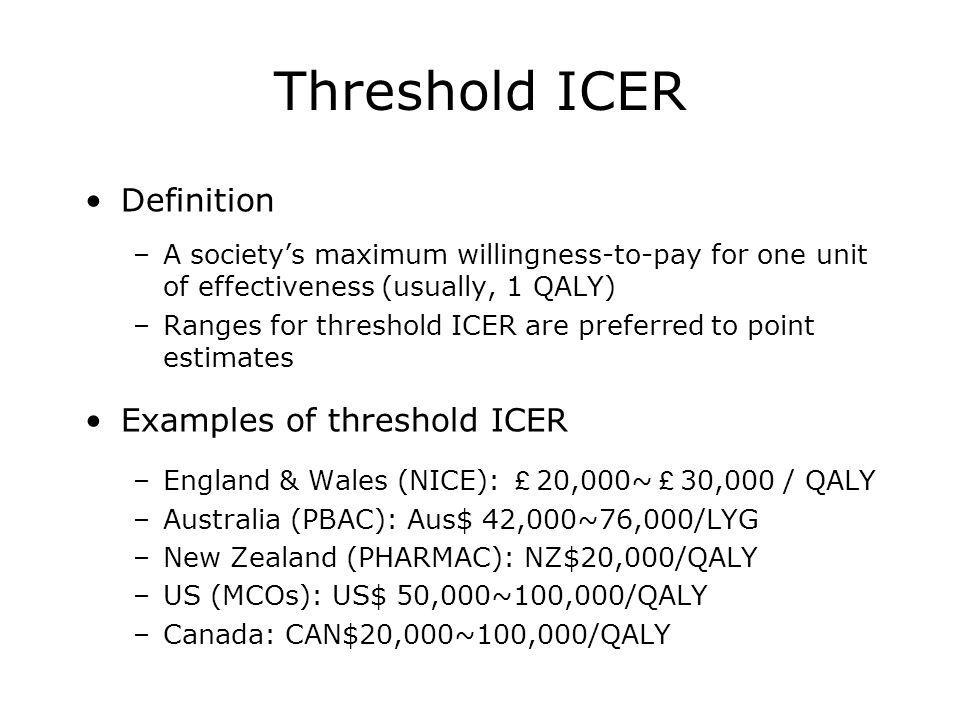 Threshold ICER Definition Examples of threshold ICER