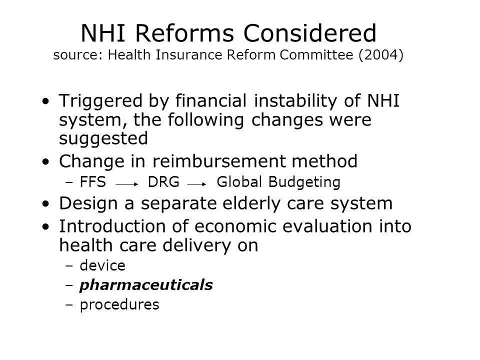 NHI Reforms Considered source: Health Insurance Reform Committee (2004)