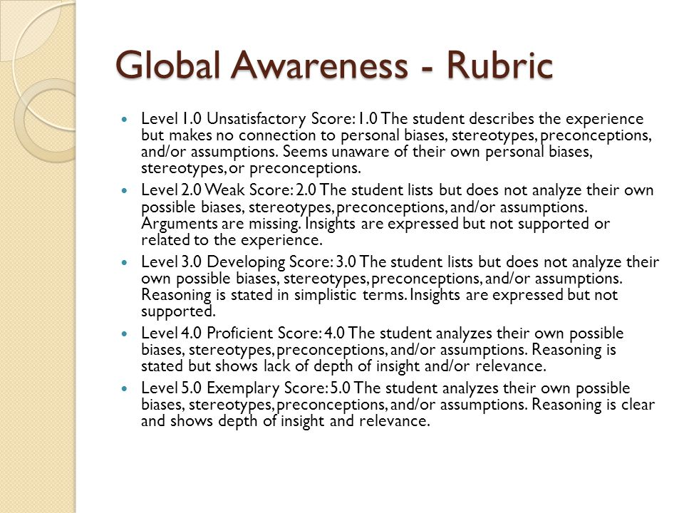 Global Awareness - Rubric