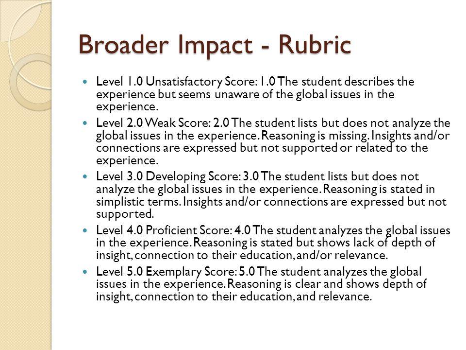 Broader Impact - Rubric