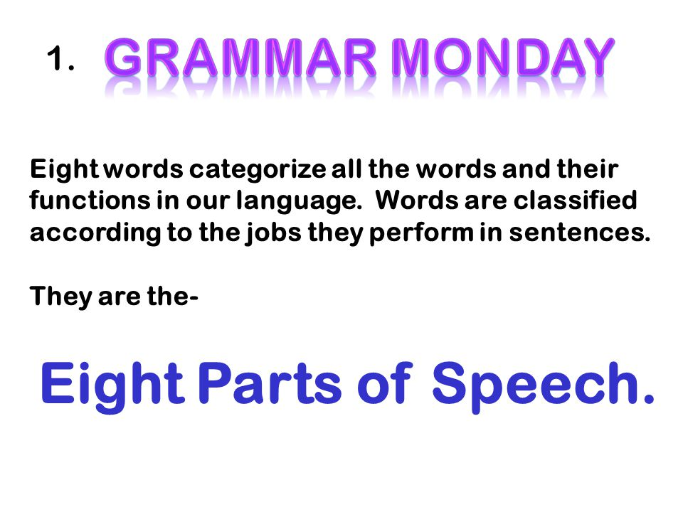Grammar Monday 1. Eight Parts of Speech.