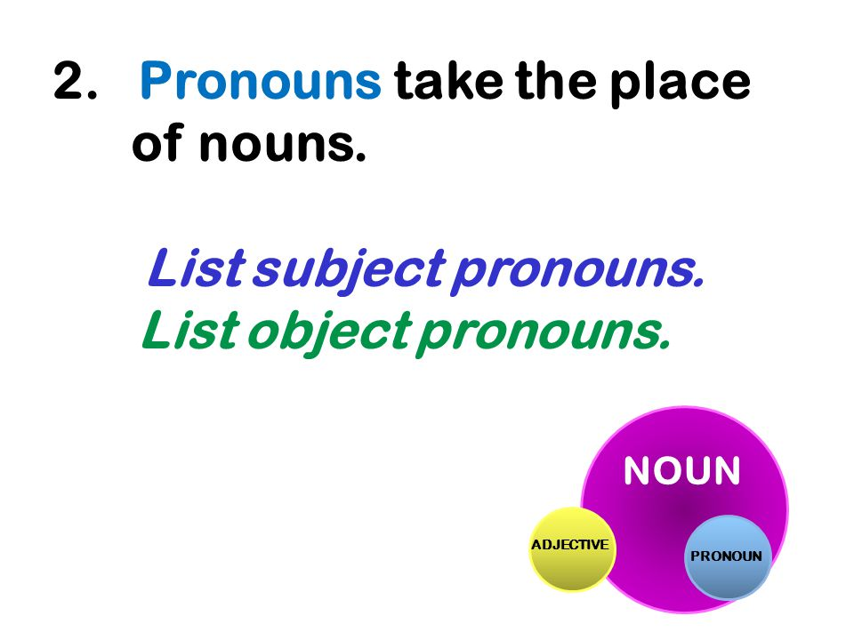 2. Pronouns take the place of nouns. List subject pronouns.