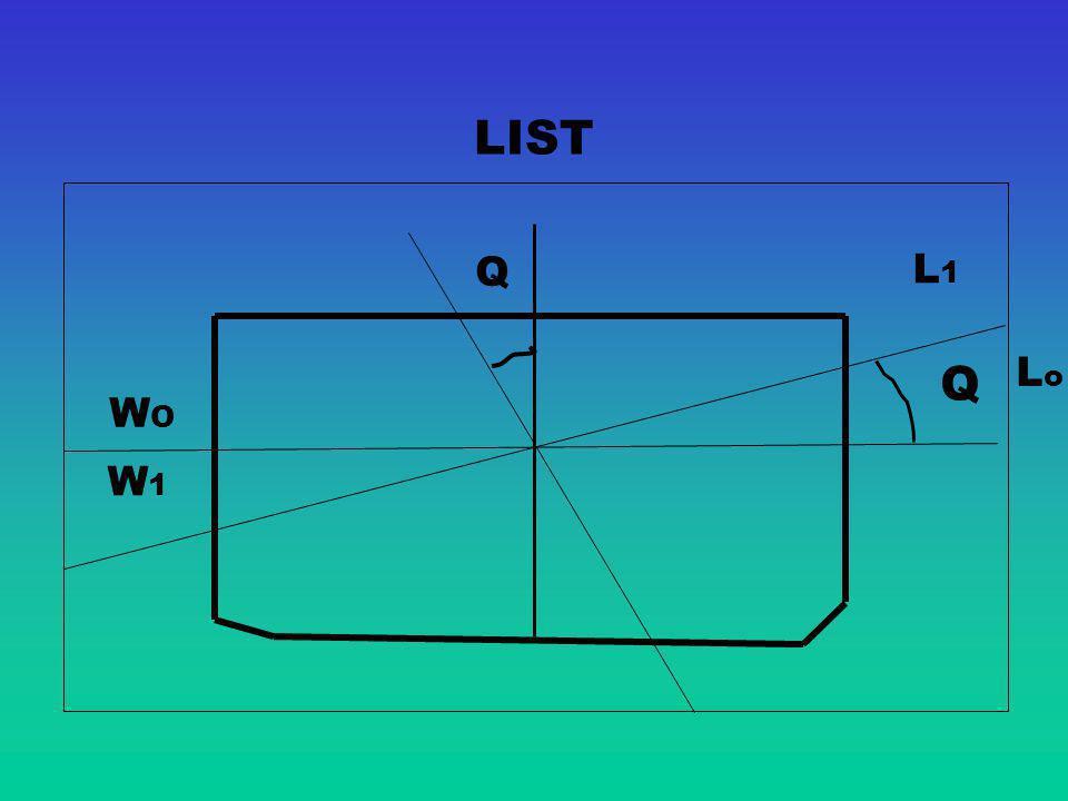 LIST Q L1 Lo Q WO W1