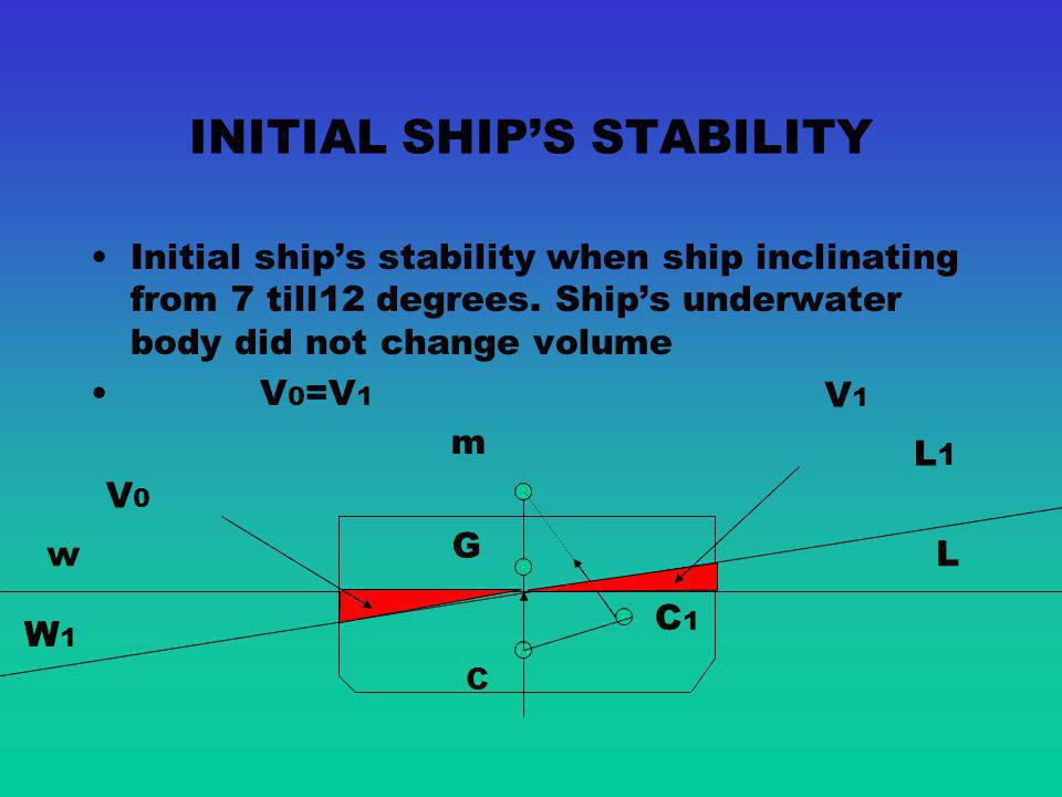 INITIAL SHIP'S STABILITY
