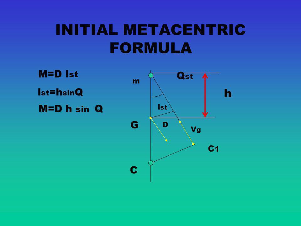 INITIAL METACENTRIC FORMULA