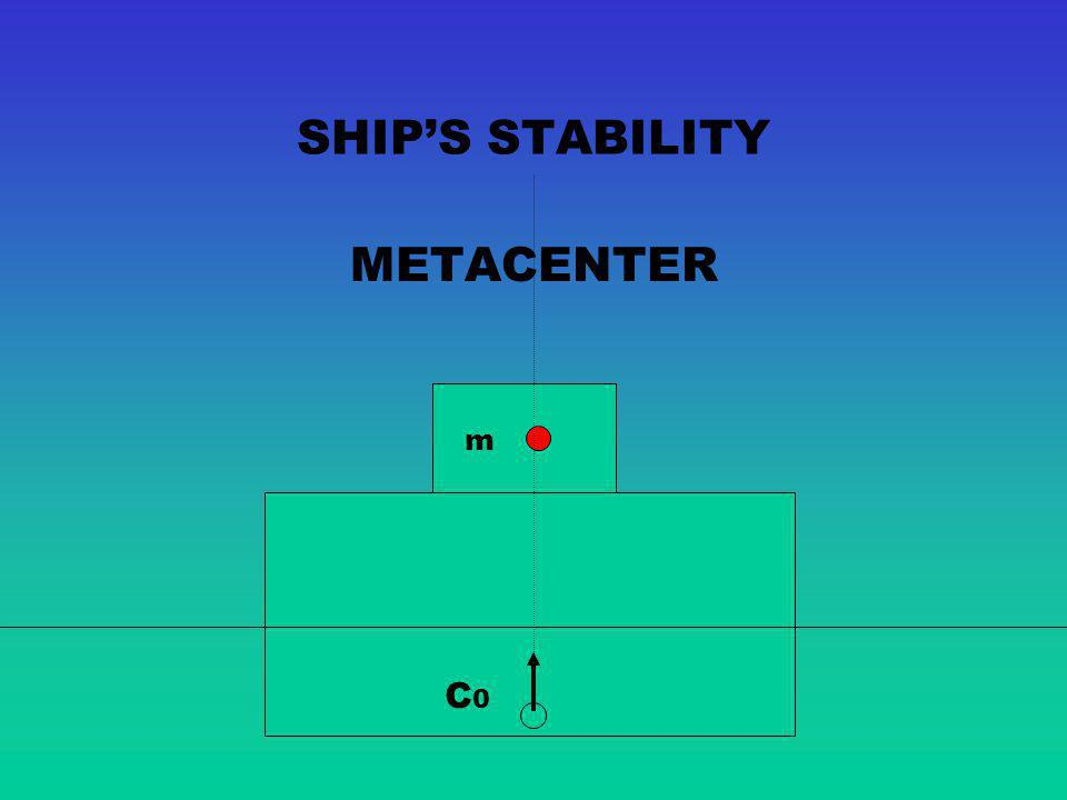 SHIP'S STABILITY METACENTER m C0
