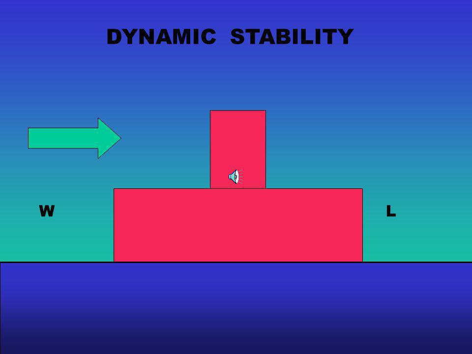 DYNAMIC STABILITY W L