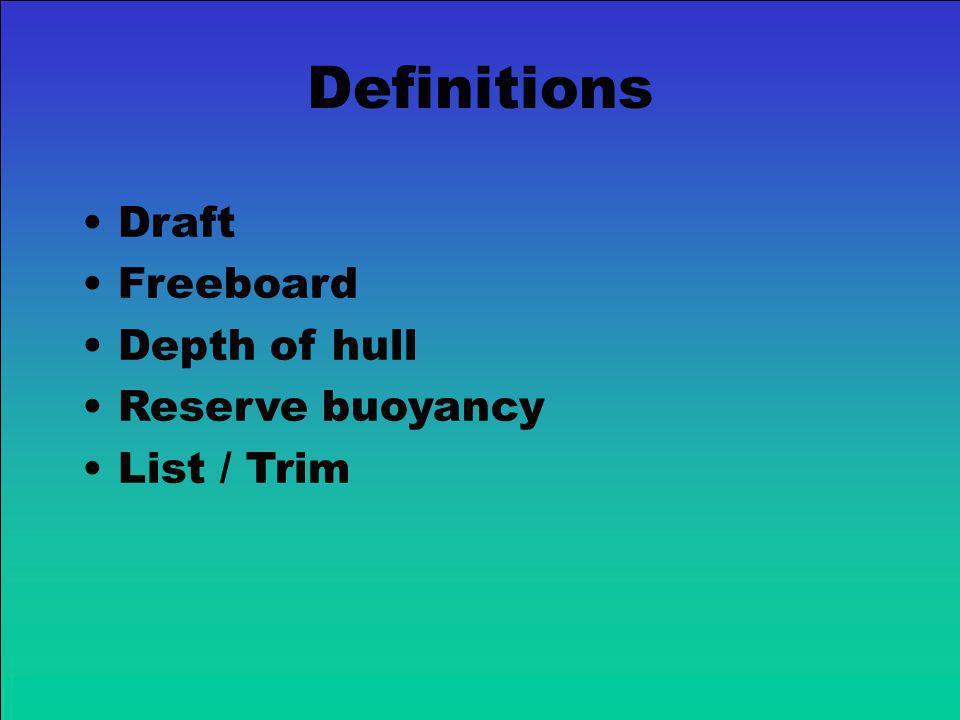 Definitions Draft Freeboard Depth of hull Reserve buoyancy List / Trim