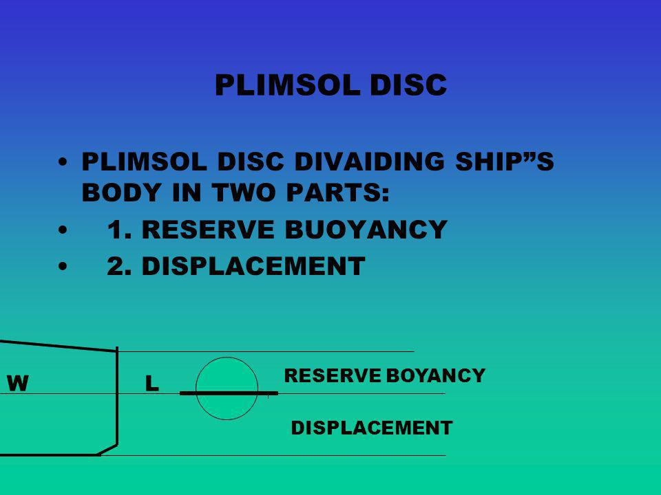 PLIMSOL DISC PLIMSOL DISC DIVAIDING SHIP S BODY IN TWO PARTS: