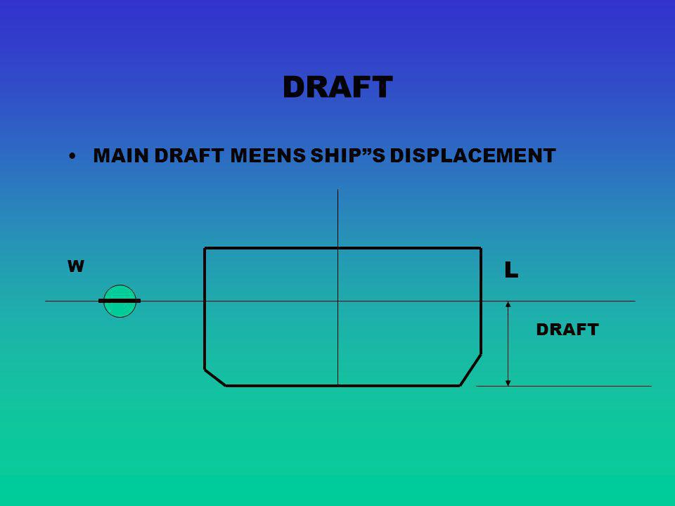 DRAFT MAIN DRAFT MEENS SHIP S DISPLACEMENT W L DRAFT
