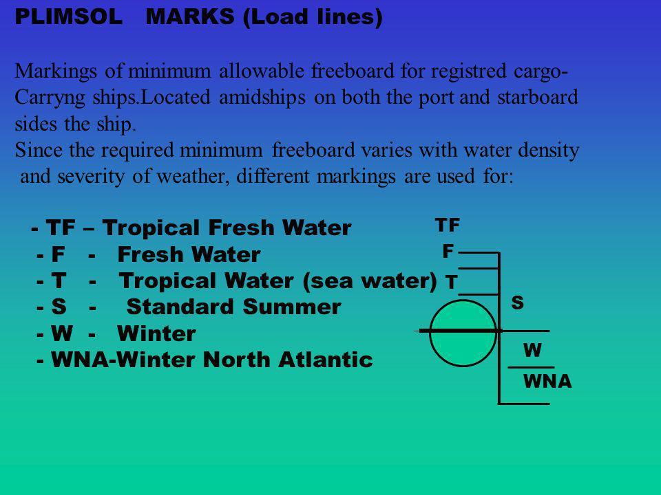 PLIMSOL MARKS (Load lines)