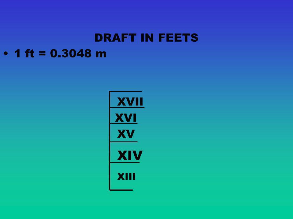 DRAFT IN FEETS 1 ft = 0.3048 m XVII XVI XV XIV XIII