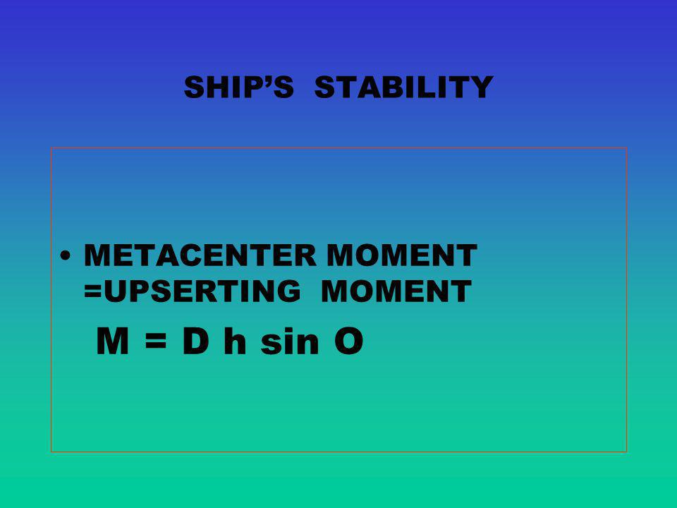 SHIP'S STABILITY METACENTER MOMENT =UPSERTING MOMENT M = D h sin O