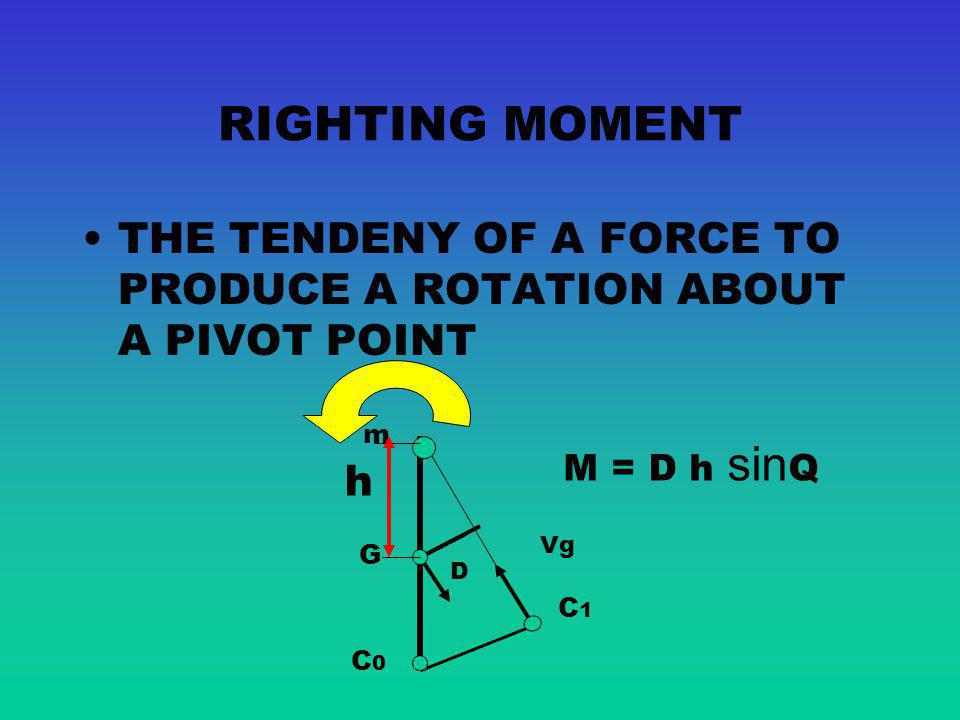 RIGHTING MOMENT THE TENDENY OF A FORCE TO PRODUCE A ROTATION ABOUT A PIVOT POINT. m. M = D h sinQ.