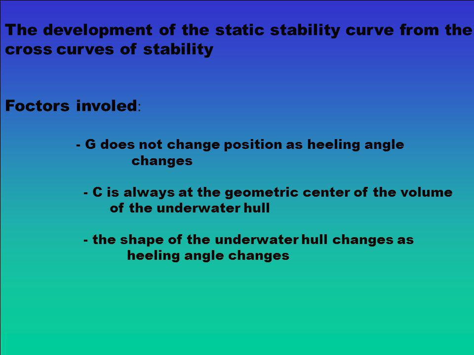 - G does not change position as heeling angle