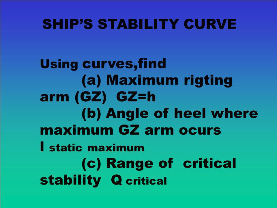 SHIP'S STABILITY CURVE
