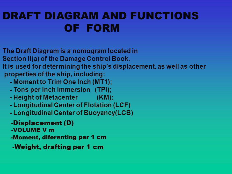 DRAFT DIAGRAM AND FUNCTIONS OF FORM
