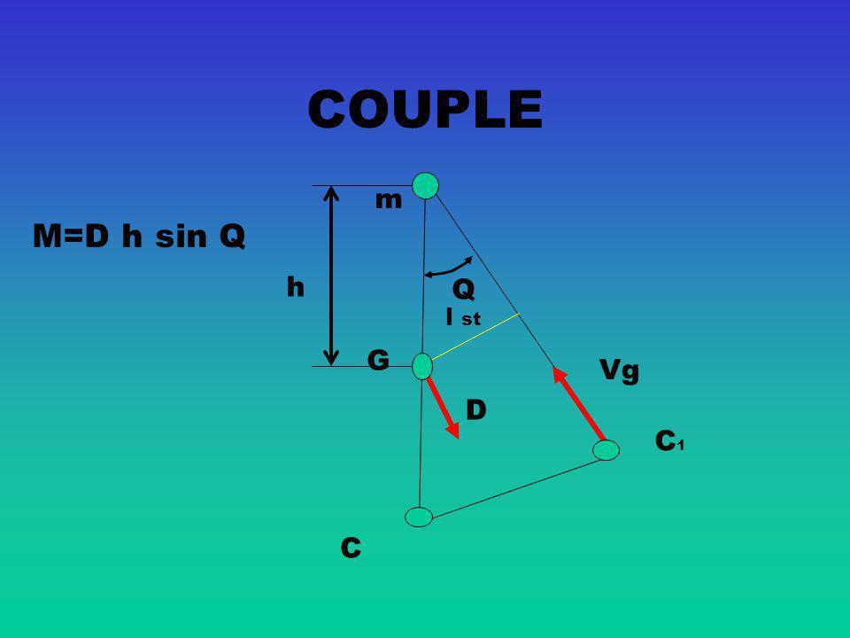 COUPLE m M=D h sin Q h Q l st G Vg D C1 C